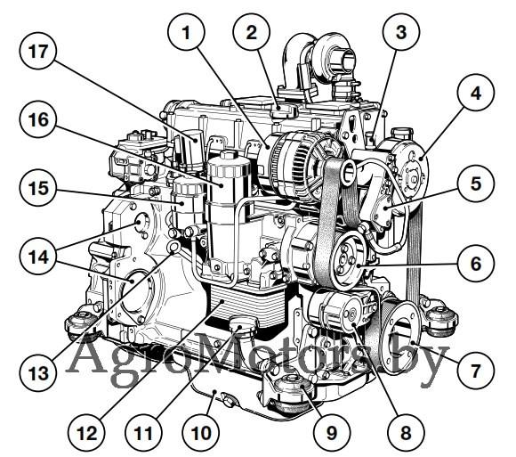 Deutz Двигатели Руководство По Эксплуатации